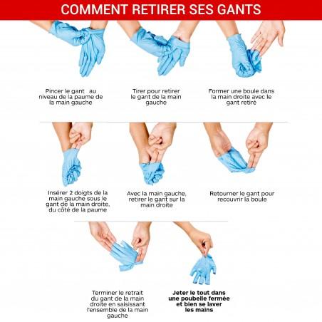 comment retirer ses gants MEDIUM